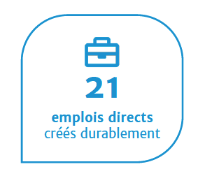 21 emplois directs