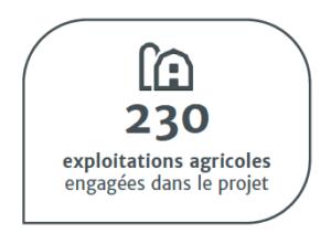 230 exploitation agricoles